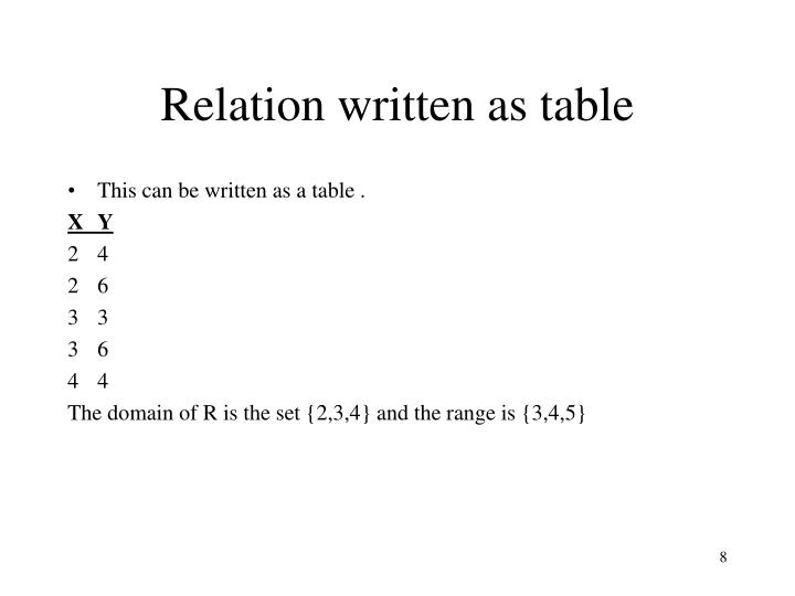 Relation written as table