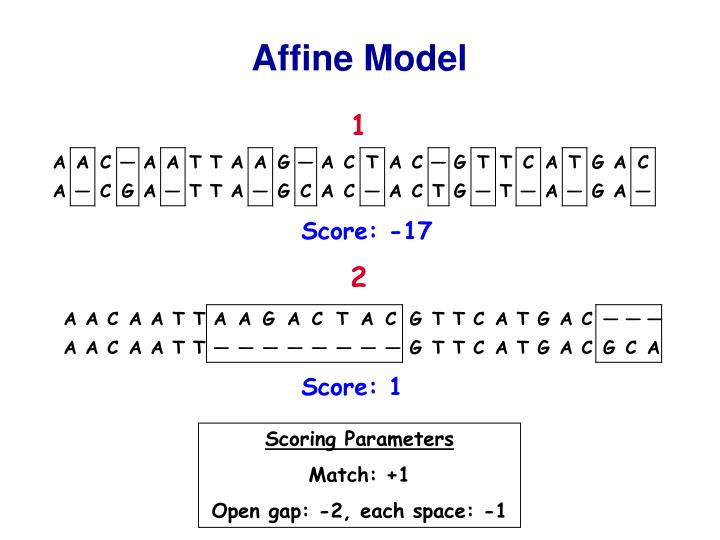 Affine Model