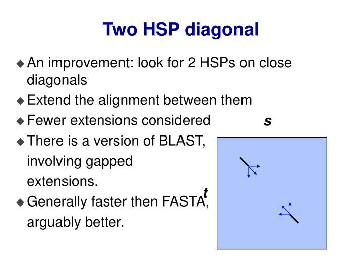 Two HSP diagonal