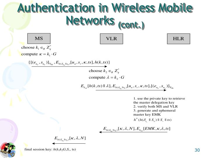 Authentication in Wireless Mobile Networks