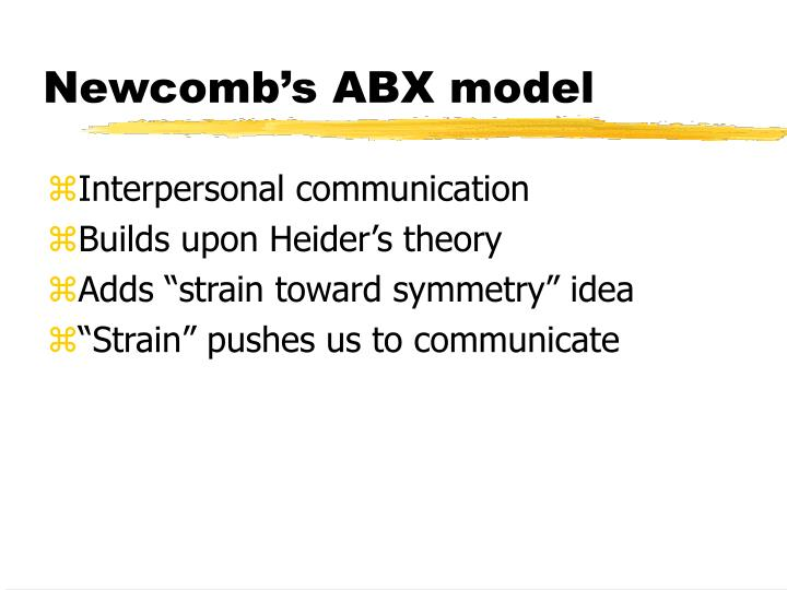 Newcomb's ABX model