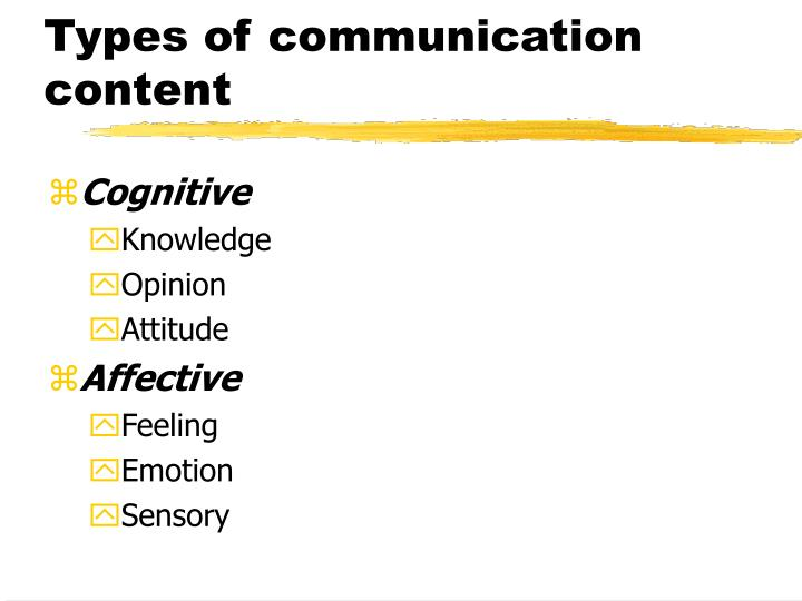 Types of communication content