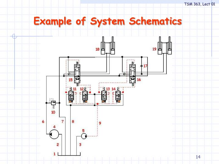 Example of System Schematics