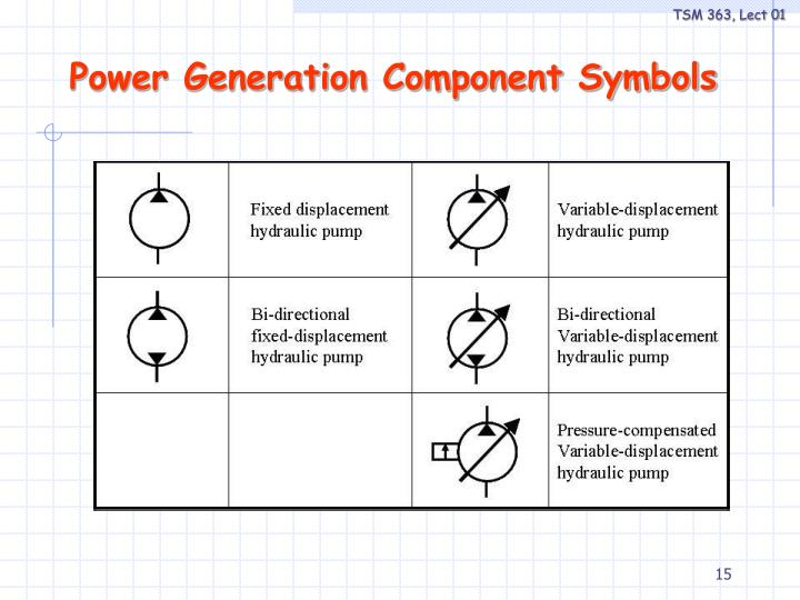 Power Generation Component Symbols