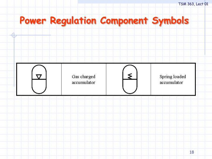 Power Regulation Component Symbols
