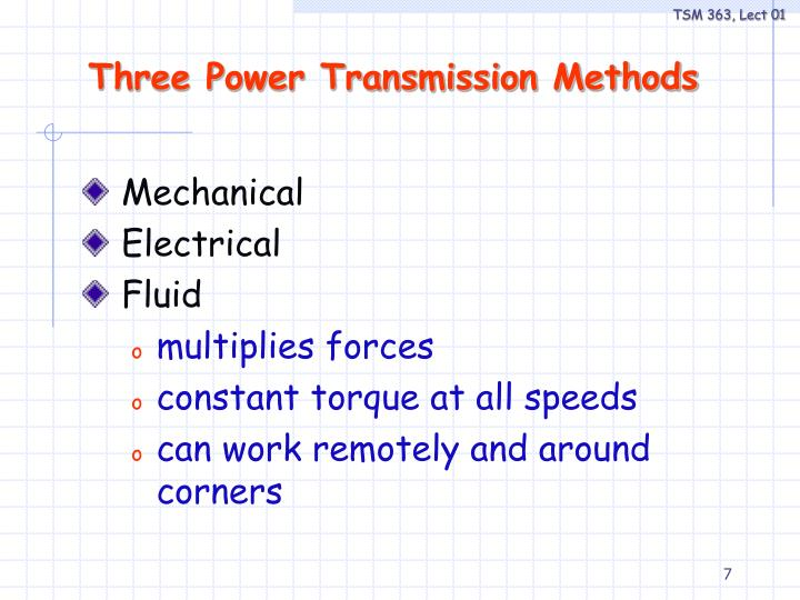 Three Power Transmission Methods