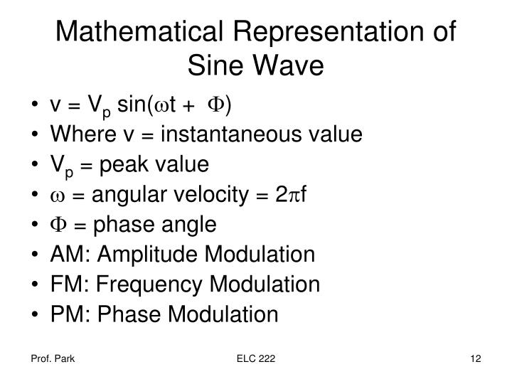 Mathematical Representation of Sine Wave