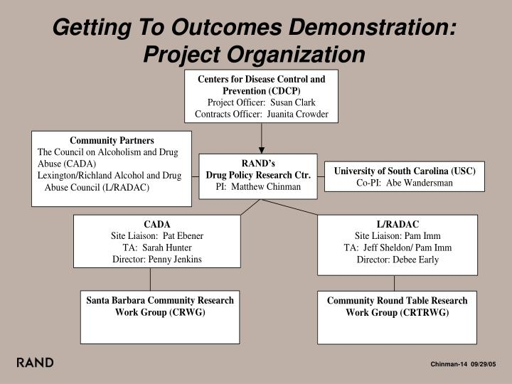 Getting To Outcomes Demonstration: