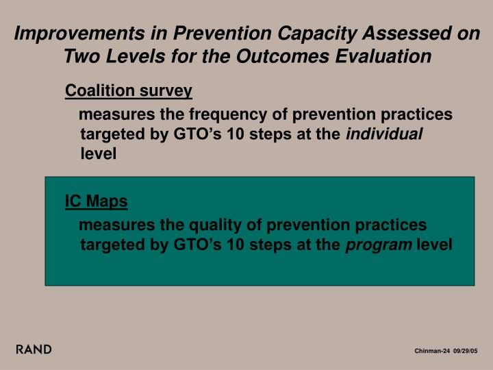 Improvements in Prevention Capacity Assessed on Two Levels for the Outcomes Evaluation