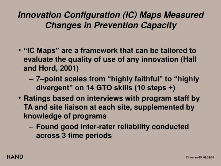 Innovation Configuration (IC) Maps Measured Changes in Prevention Capacity