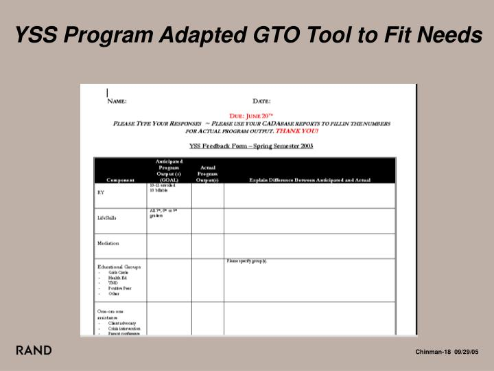 YSS Program Adapted GTO Tool to Fit Needs