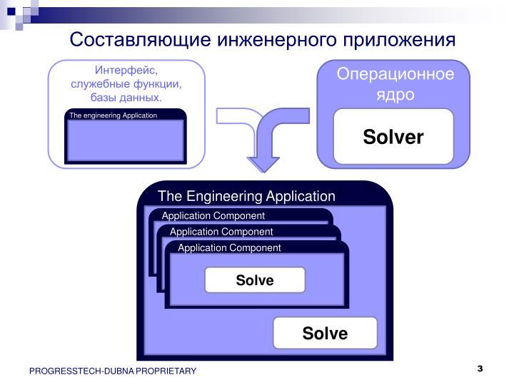 Составляющие инженерного приложения