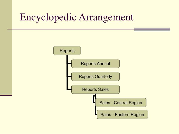 Encyclopedic Arrangement