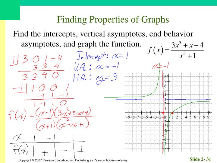 Finding Properties of Graphs