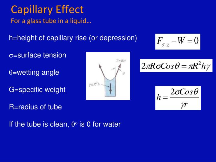 Capillary Effect