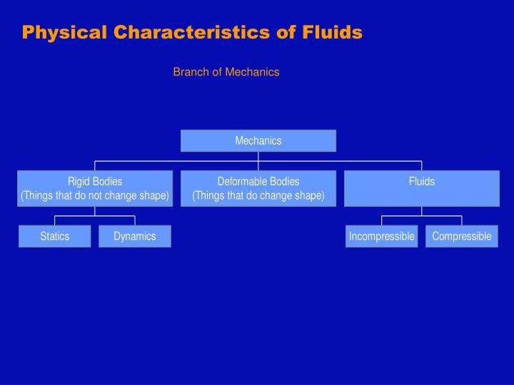 Physical Characteristics of Fluids