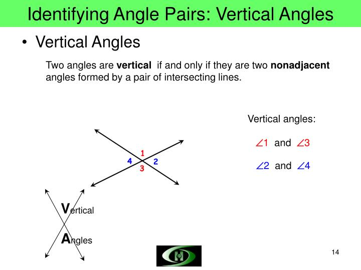 Identifying Angle Pairs: Vertical Angles