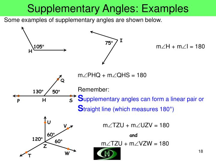 Supplementary Angles: Examples