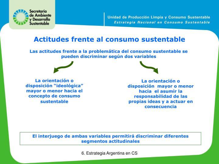 Las actitudes frente a la problemática del consumo sustentable se pueden discriminar según dos variables