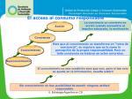 el acceso al consumo responsable1