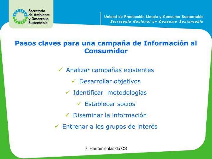 Pasos claves para una campaña de Información al Consumidor