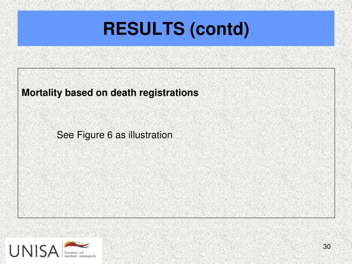 Mortality based on death registrations