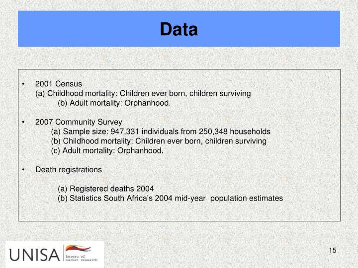 2001 Census