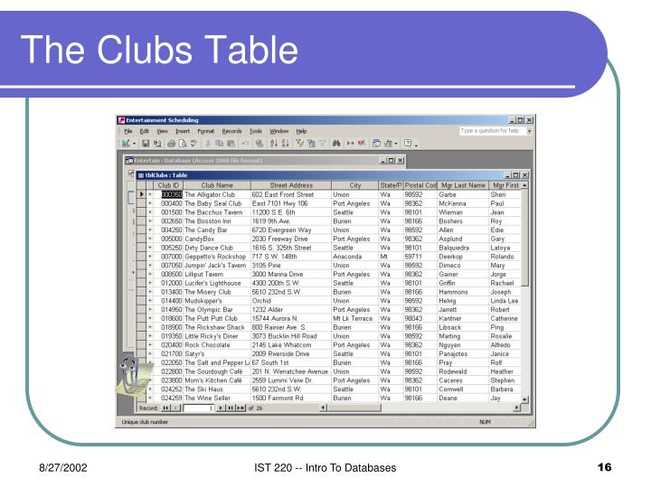 The Clubs Table