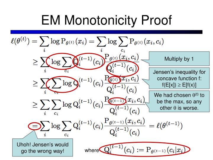 EM Monotonicity Proof