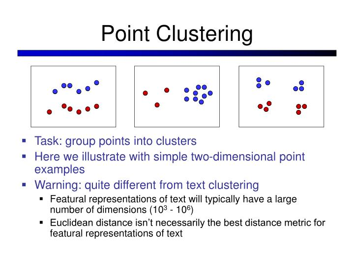 Point Clustering