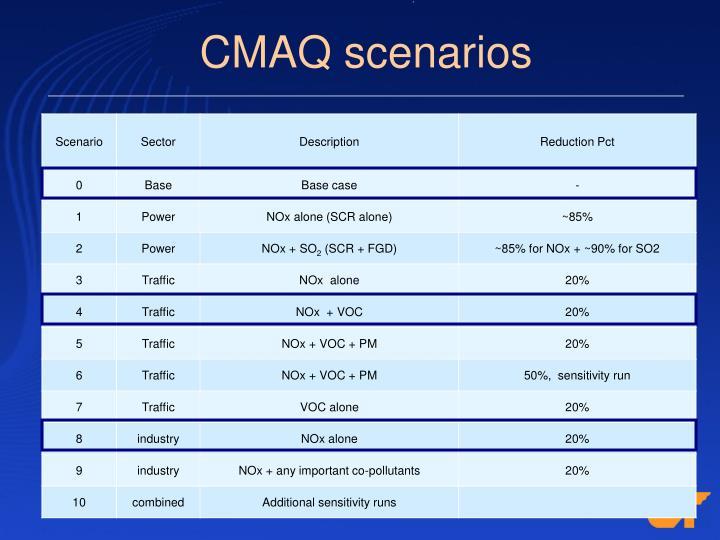 CMAQ scenarios