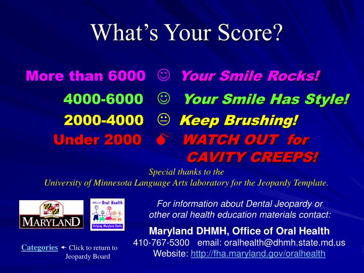 What's Your Score?