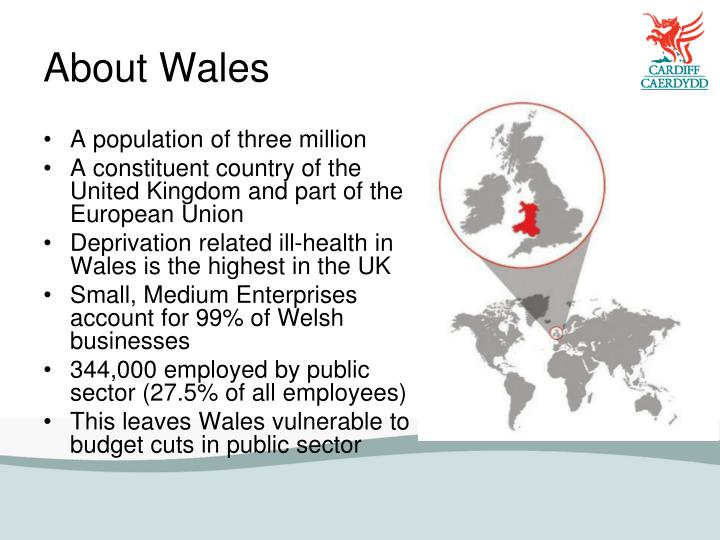 About Wales