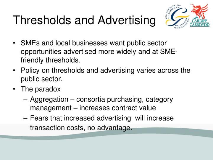 Thresholds and Advertising