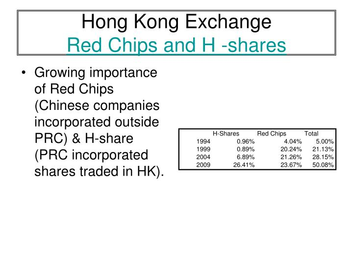 Hong Kong Exchange