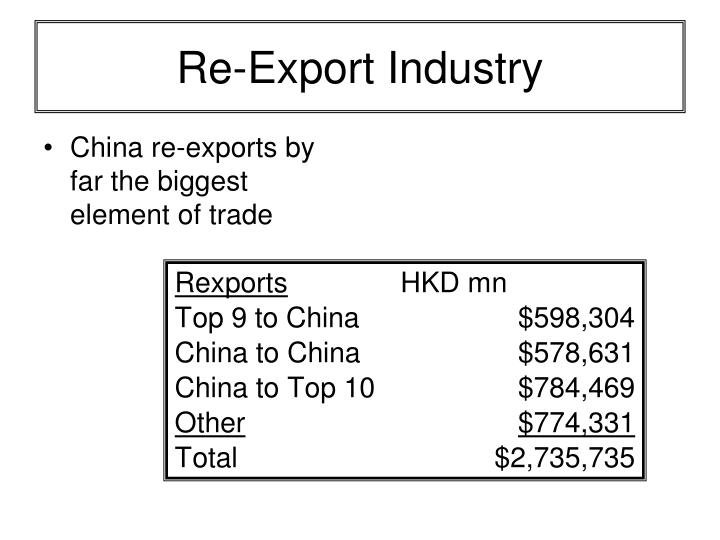 Re-Export Industry
