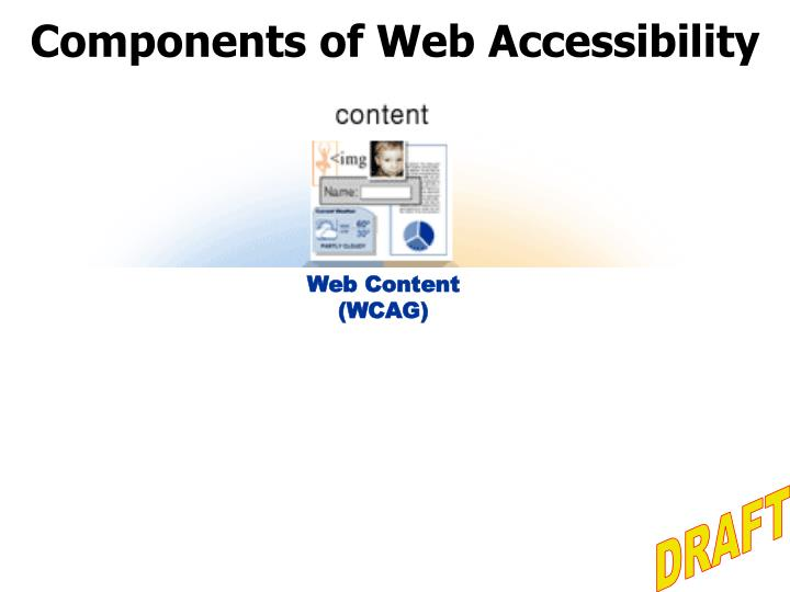 Components of Web Accessibility