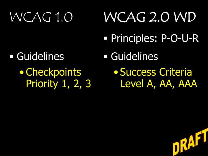 WCAG 2.0 WD