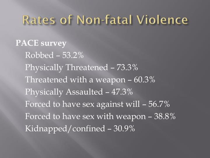 Rates of Non-fatal Violence