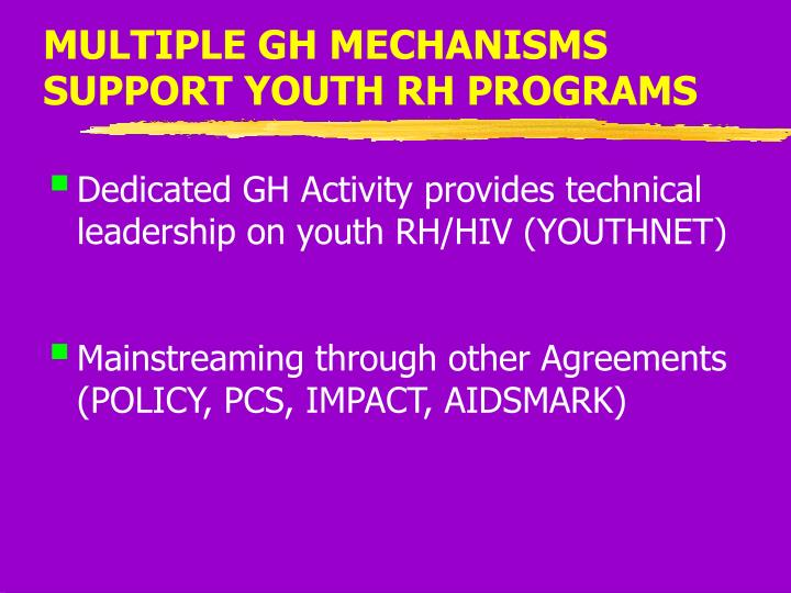 MULTIPLE GH MECHANISMS SUPPORT YOUTH RH PROGRAMS