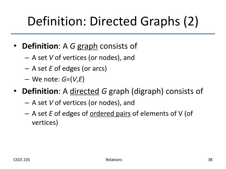 Definition: Directed Graphs (2)