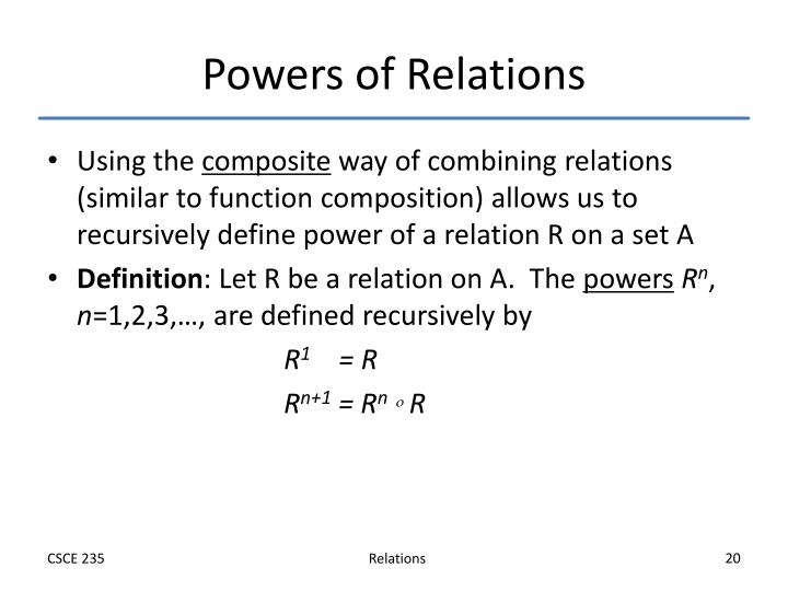 Powers of Relations