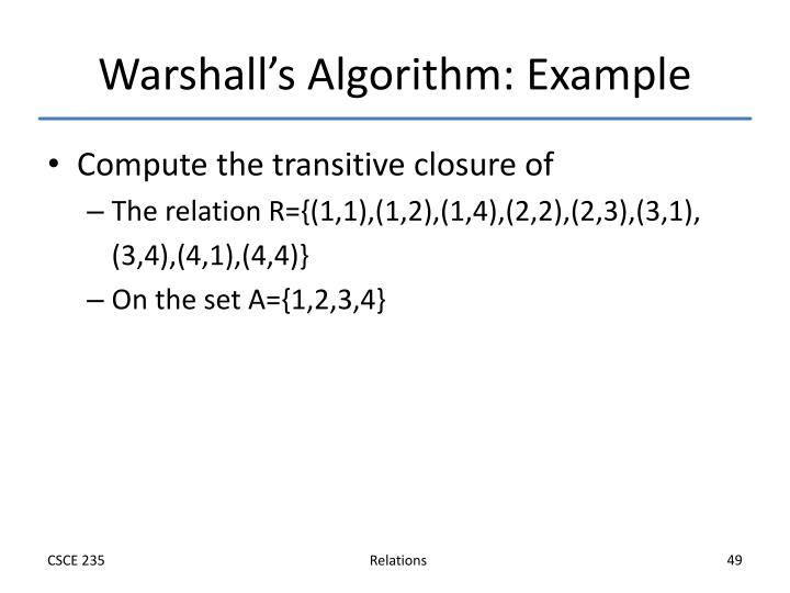 Warshall's Algorithm: Example