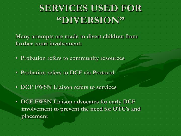 SERVICES USED FOR