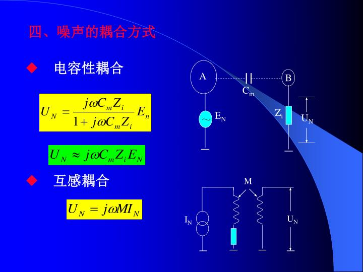四、噪声的耦合方式