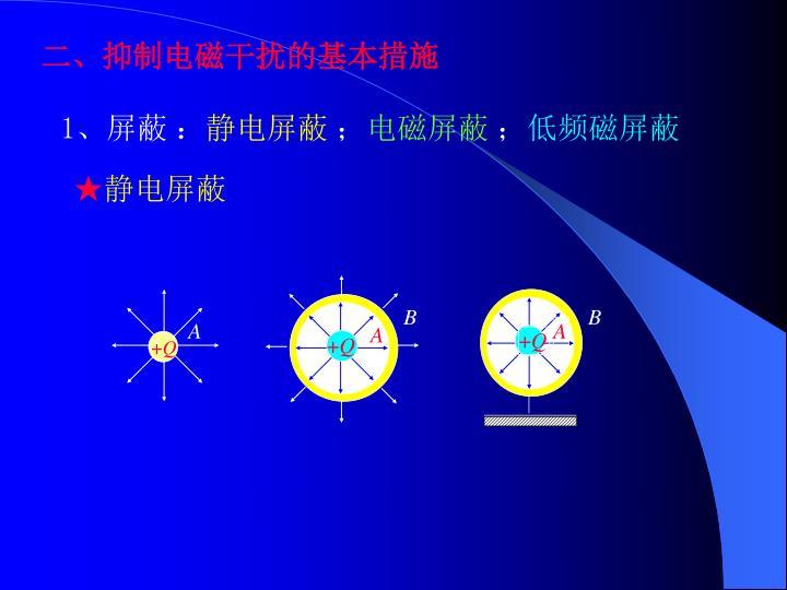 二、抑制电磁干扰的基本措施
