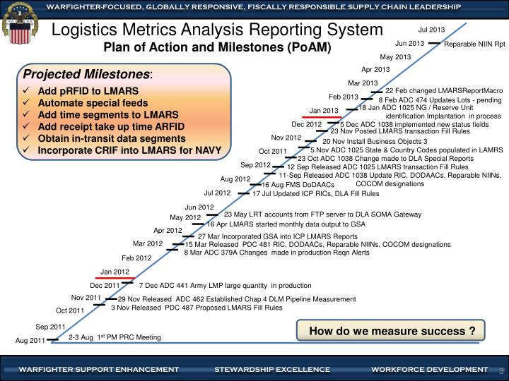 Logistics metrics analysis reporting system plan of action and milestones poam