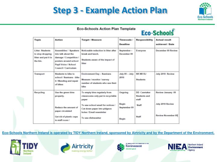 Step 3 - Example Action Plan