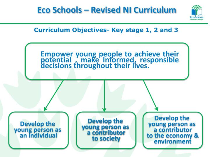 Eco Schools – Revised NI Curriculum