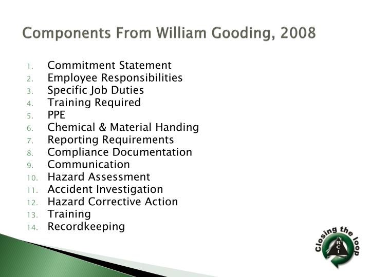 Components From William Gooding, 2008